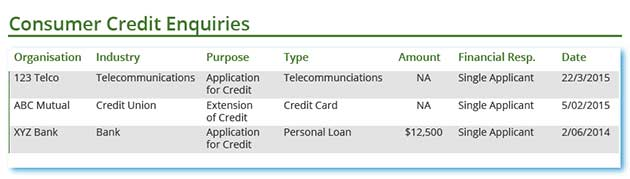 How to read your credit report experian in march 2015 joe applied to 123 telco for credit in connection with a telecommunications service but the credit report doesnt tell us the credit amount altavistaventures Choice Image